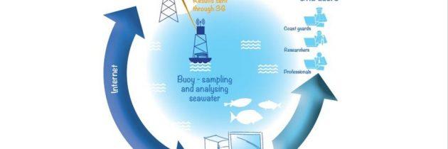 Zaznavanje toksinov v morskih vodah z uporabo biosenzorjev