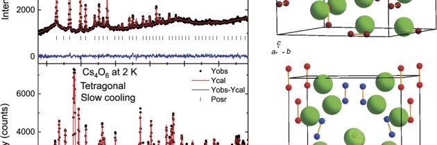 Verweyev prehod in lokalizacija naboja v sistemu sestavljenem iz negativno nabitih kisikovih molekul