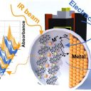 Nova metoda vpogleda v delovanje organskih katodnih materialov