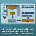 Z novimi biomarkerji do razvoj novih terapij v personalizirani medicini